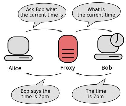 wiki-proxy